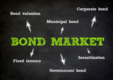 Image of Bond Market Concepts on Blackboard